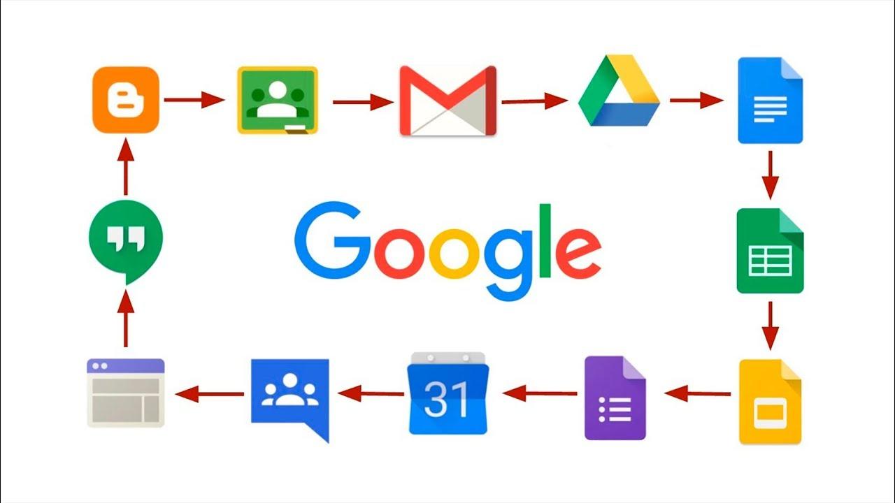 Google ayudará a los profesores contra el copy paste