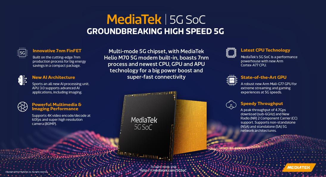 Infografía MediaTek chipset 5G
