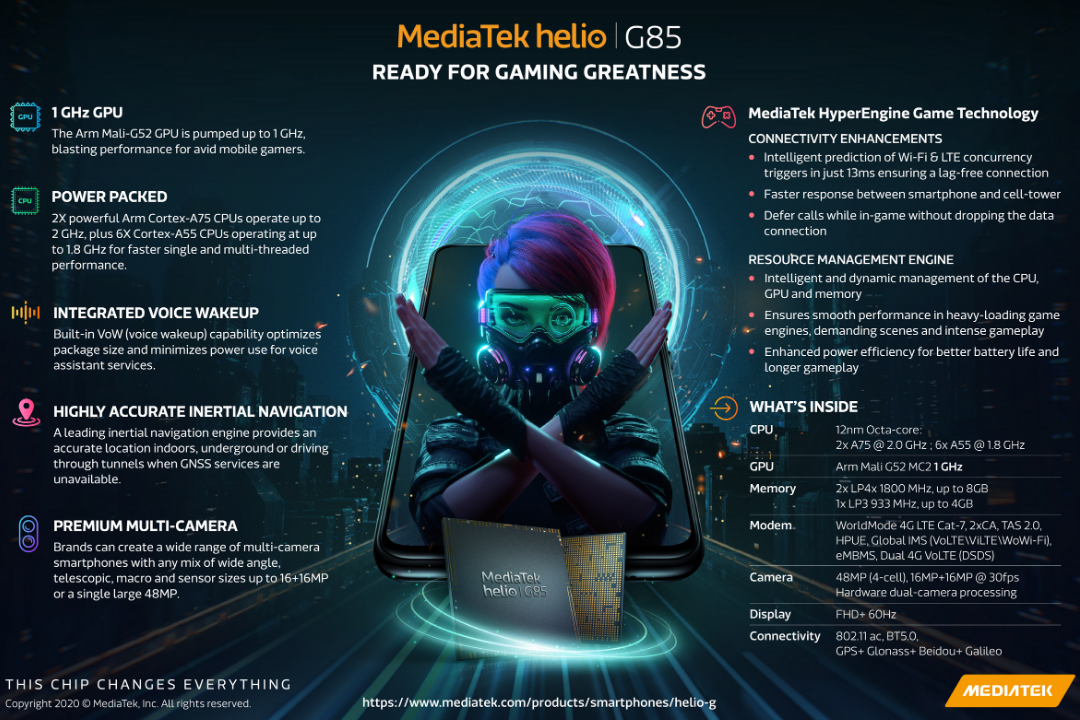 MediaTek Helio G85 Infografía.