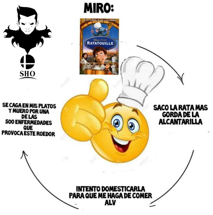 Memes de Emoji Ciclo