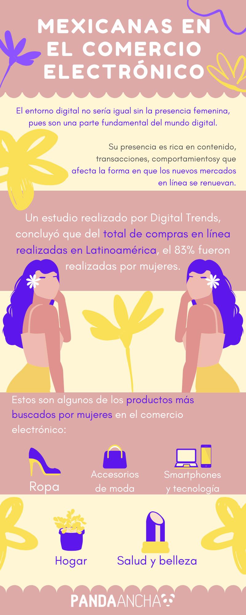 Mujeres en el comercio electrónico (INFOGRAFÍA)