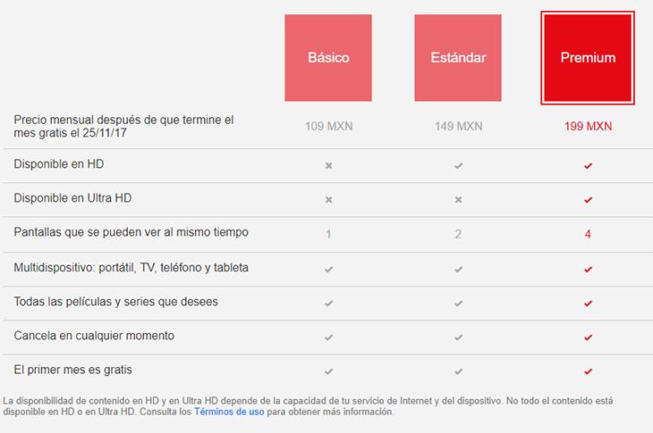 Netflix México sube precios