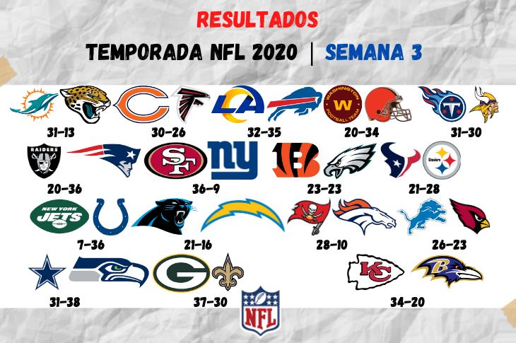 Temporada NFL 2020: Resultados Semana 3