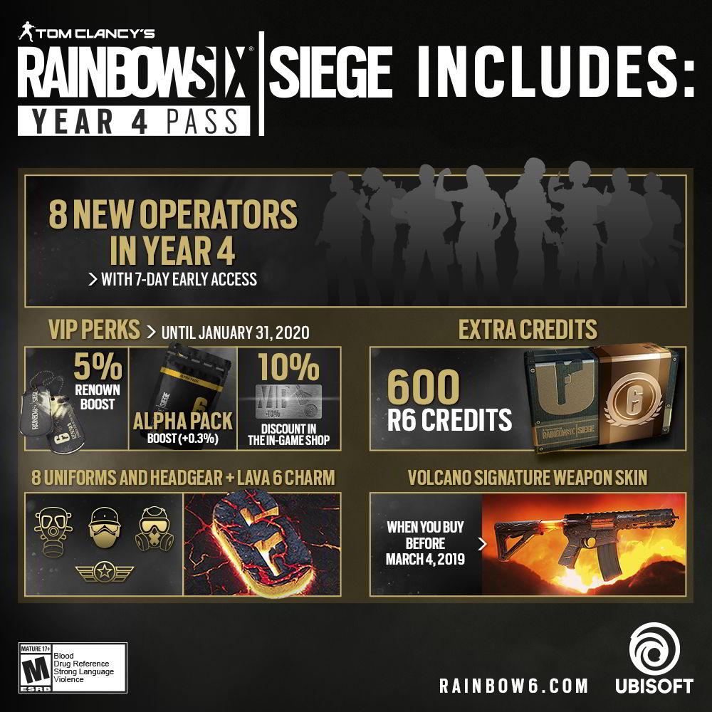 Beneficios de pase de año cuatro de Rainbow Six Siege
