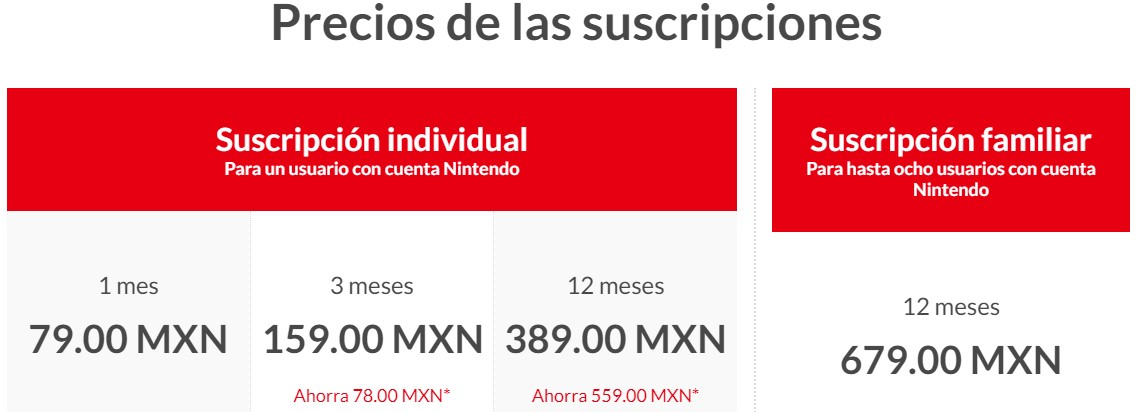 Precios Nintendo Switch Online México