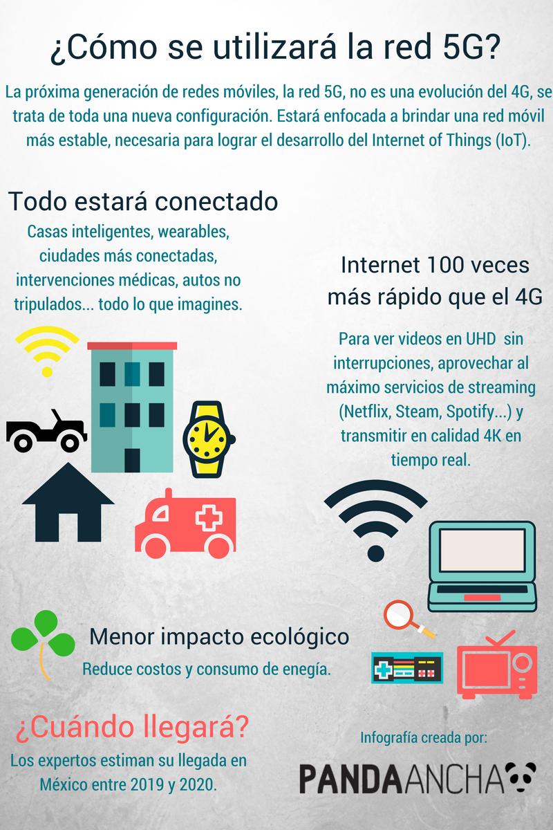 Infografía sobre la red 5G