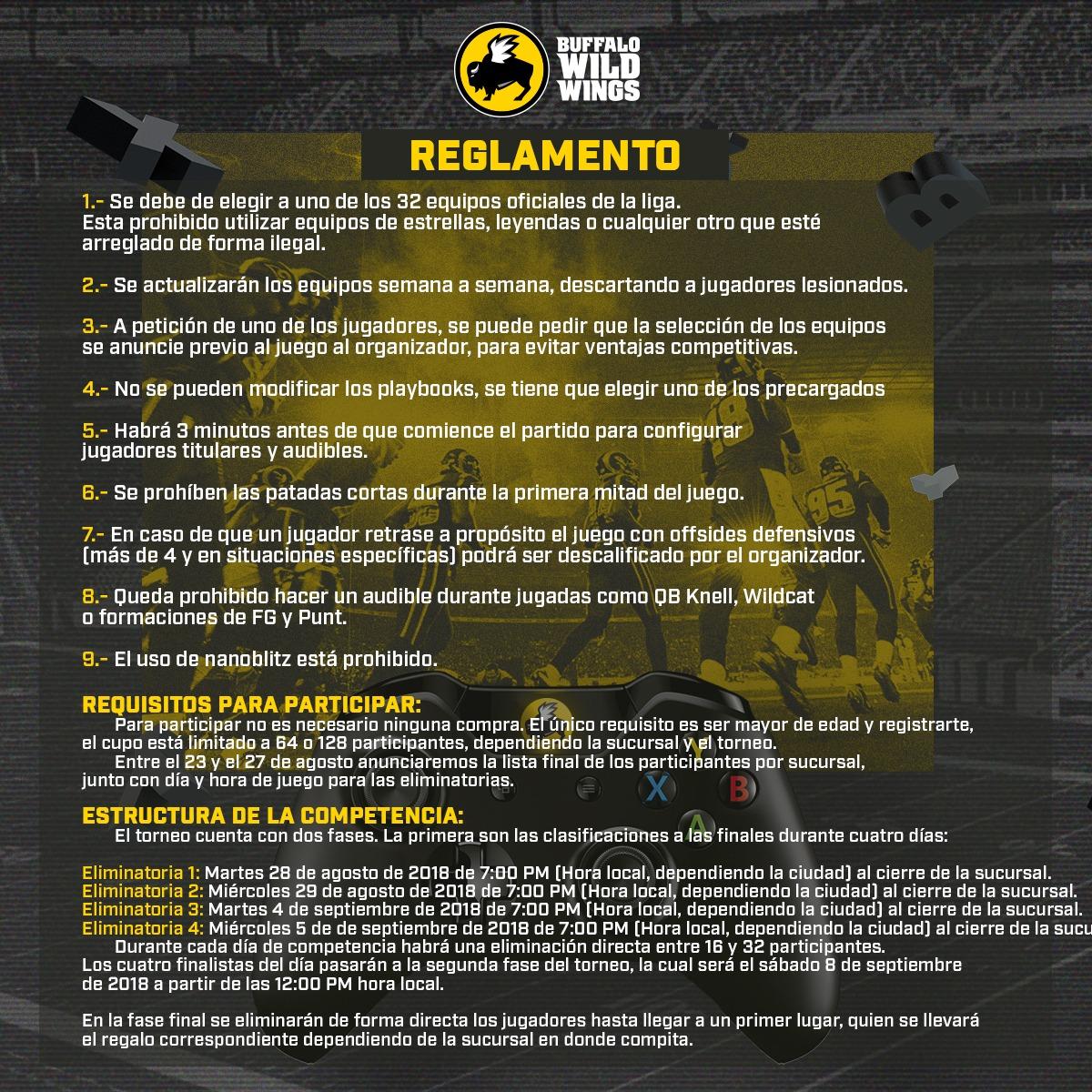 Reglamento del torneo de Madden NFL 19