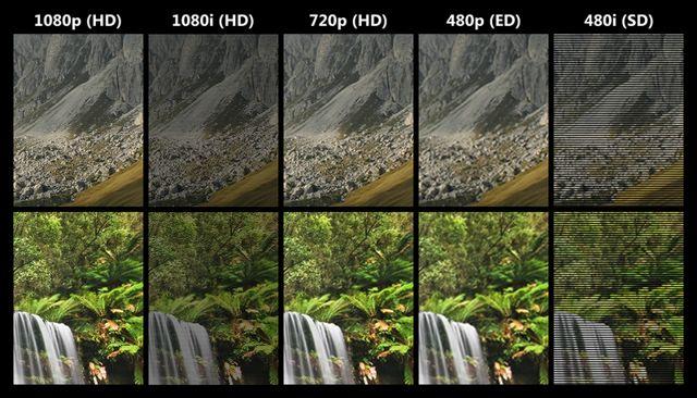 Comparación de resolución y pixeles