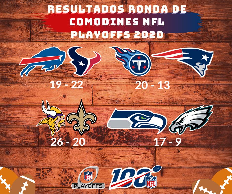 Resultados de los partidos de la Ronda de Comodines de los NFL Playoffs 2020
