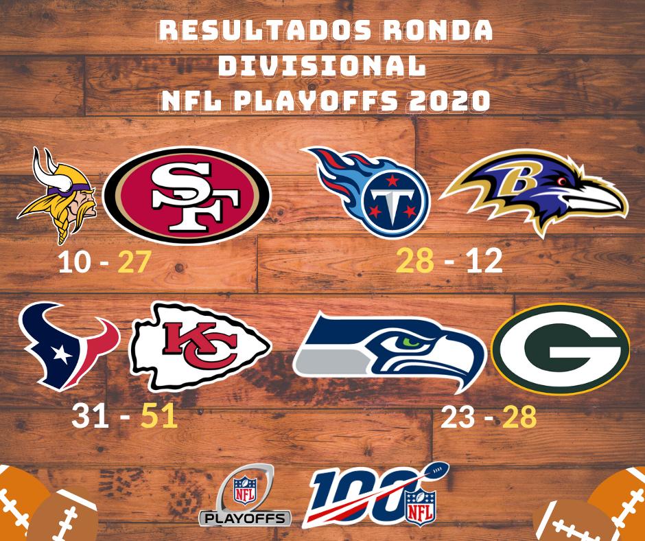 Resultados de los partidos de Campeonato de Conferencia de los NFL Playoffs 2020