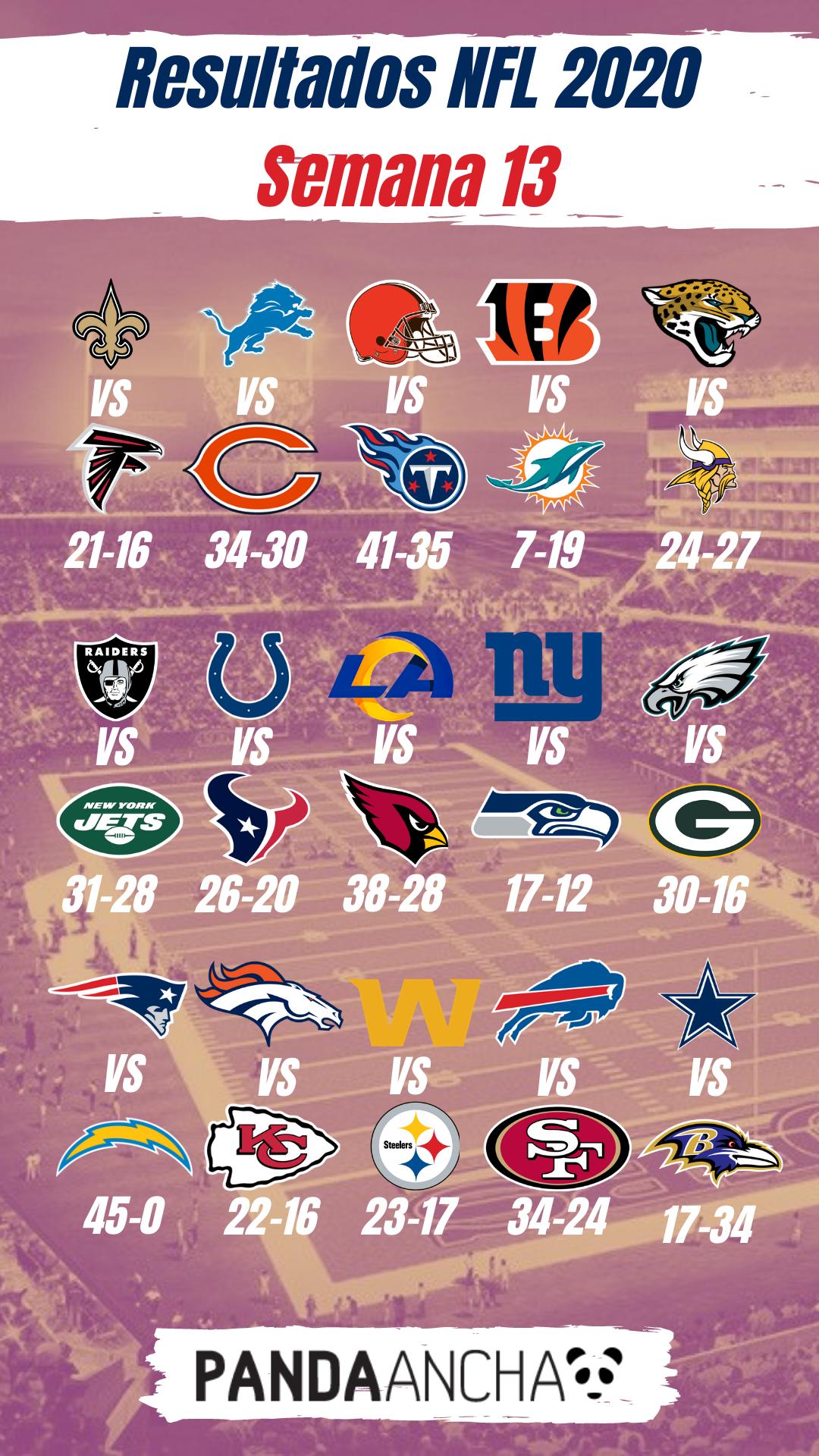 Resultados de la Semana 13 de la Temporada NFL 2020