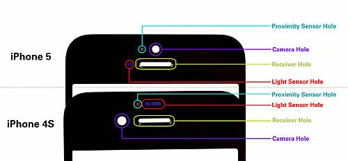 Sensores de luz y proximidad