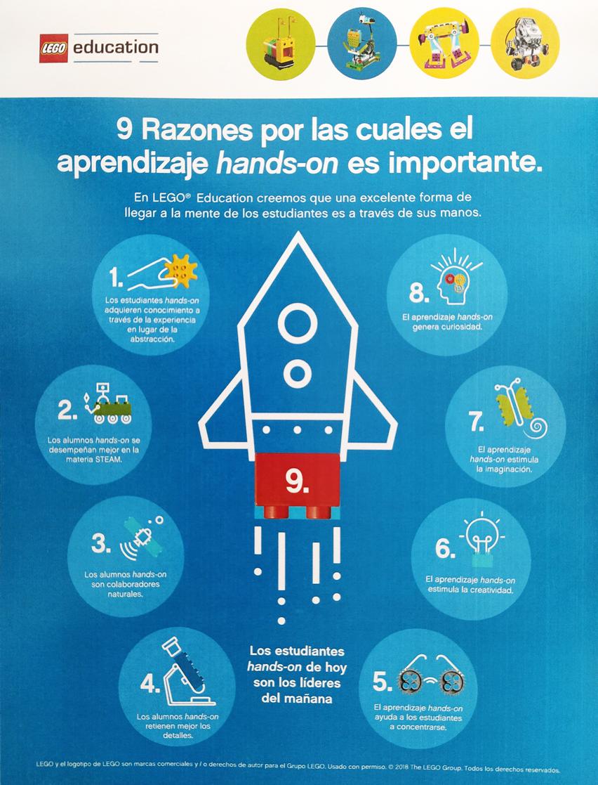 Infografía: 9 ventajas del aprendizaje hands-on