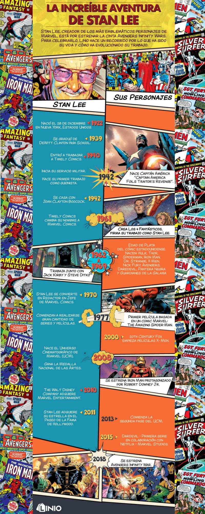 Stan Lee infografía