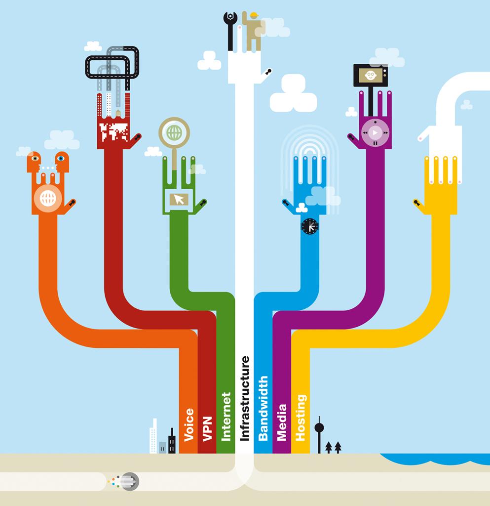 Infraestructura de los servicios de telecomunicación