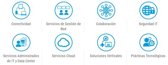 Soluciones y servicios para empresas