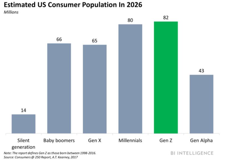 Tendencias SMM 2021: qué considerar al promocionar una marca