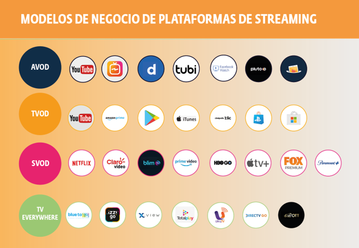 Plataformas streaming en México