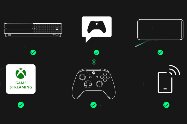 Requisitos para usar Xbox Console Streaming